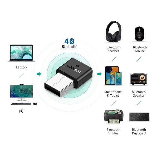 UGREEN USB Wireless Bluetooth 4.0 Adapter - Black Driver